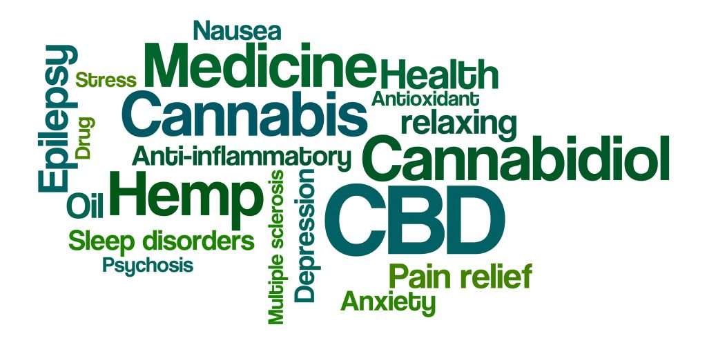 Cbd: Treatment For Anxiety And Depression?